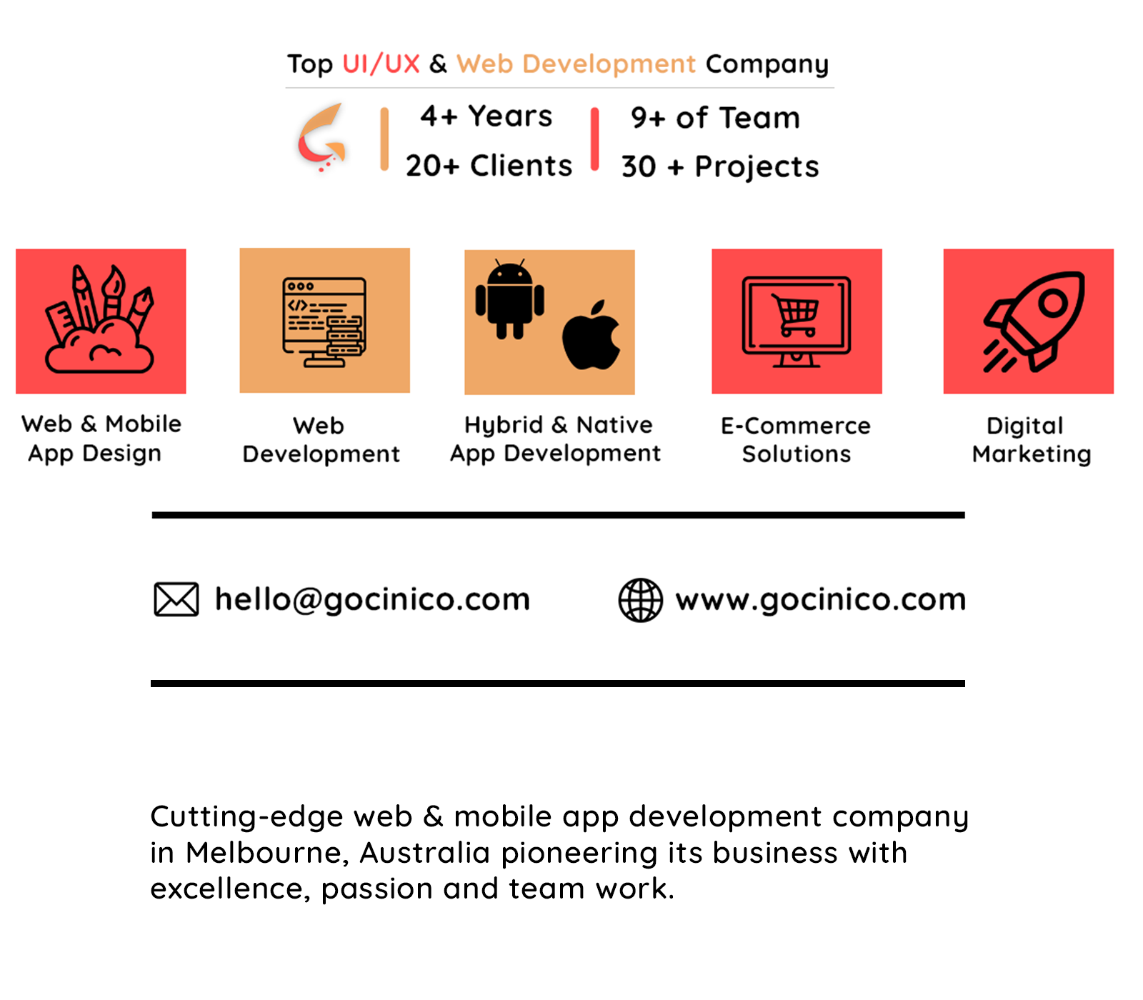 Gocinico Your Destination For Web Design Ui Ux Launched Its New Website 2 0 Issuewire