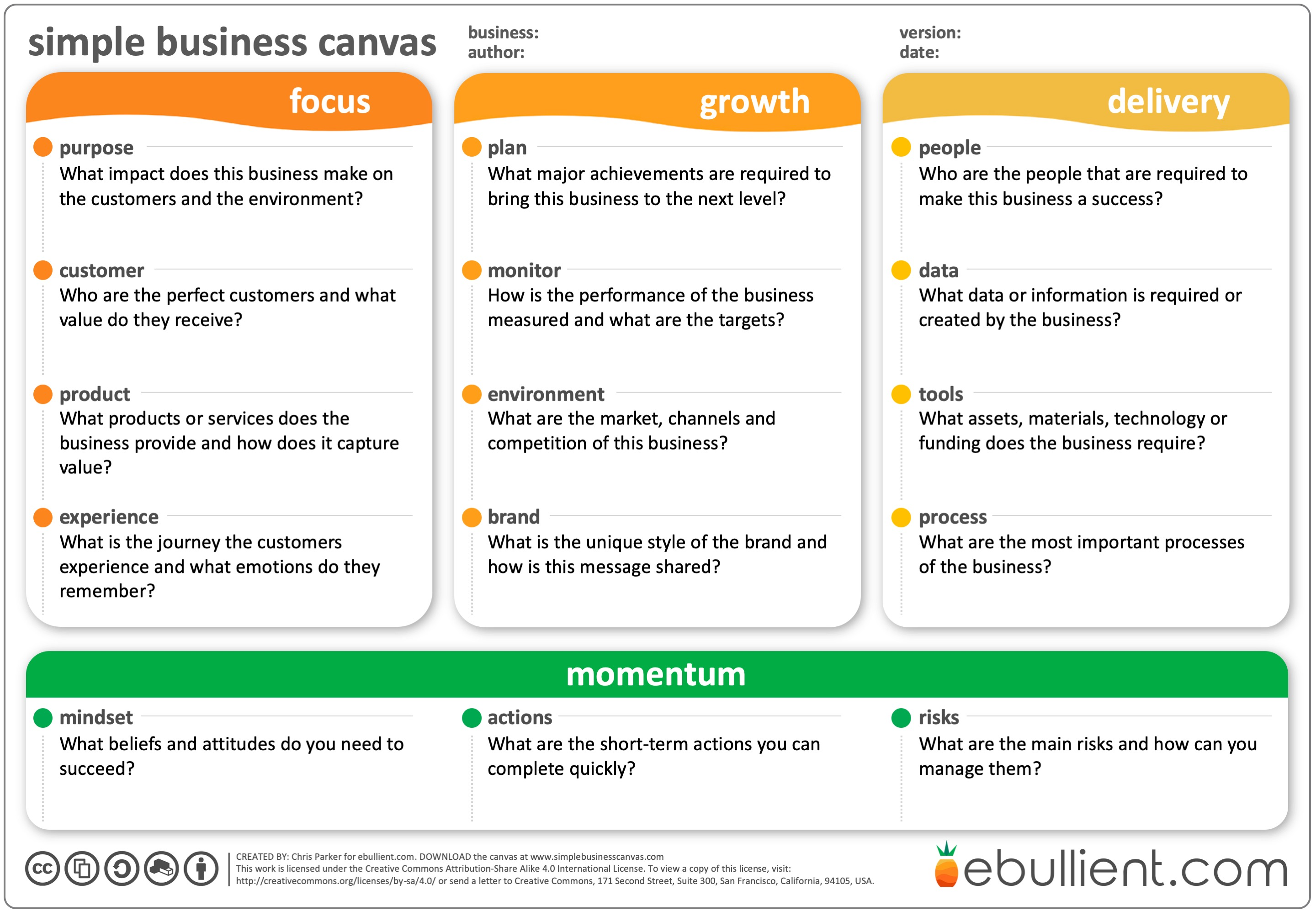 The Simple Business Canvas
