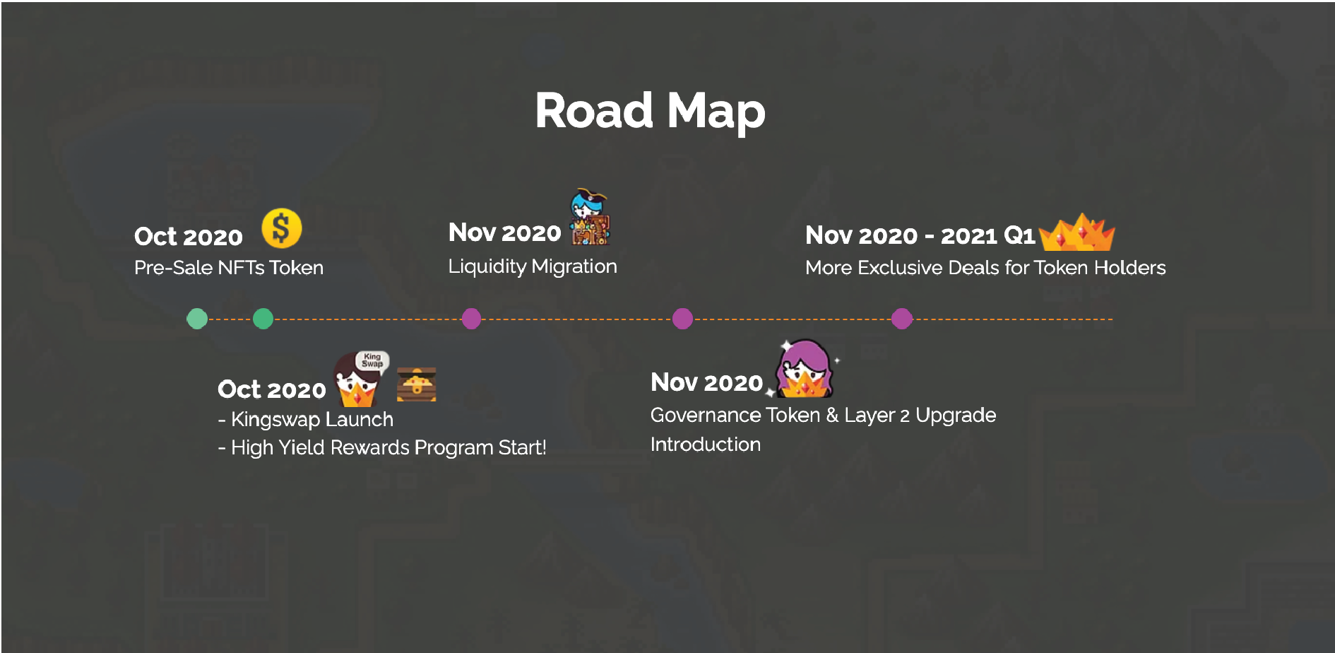 KingSwap RoadMap