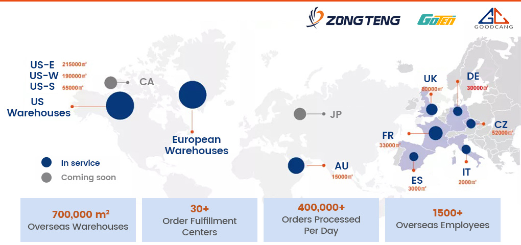 Pic 2 GoTen com Benefits from ZongTeng Group s Warehouses Worldwide