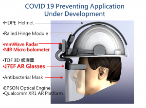 new J7EF AR Glasses for COVID 19 Preventing Application