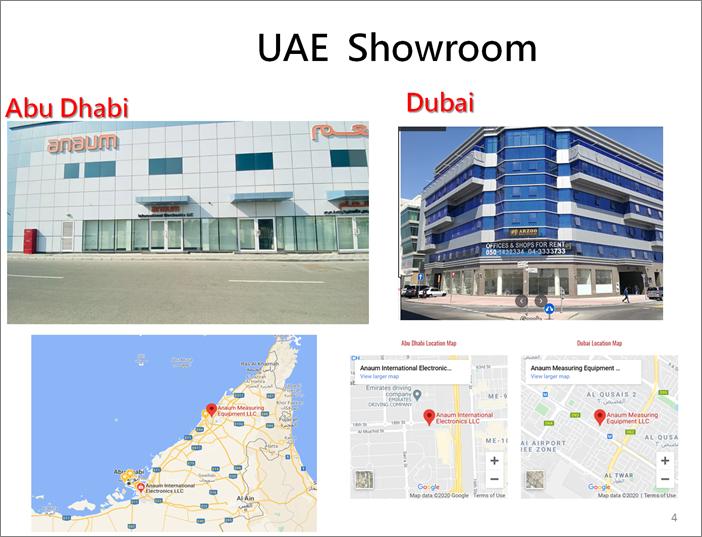 Showroom UAE Dubai and Abu Dhabi