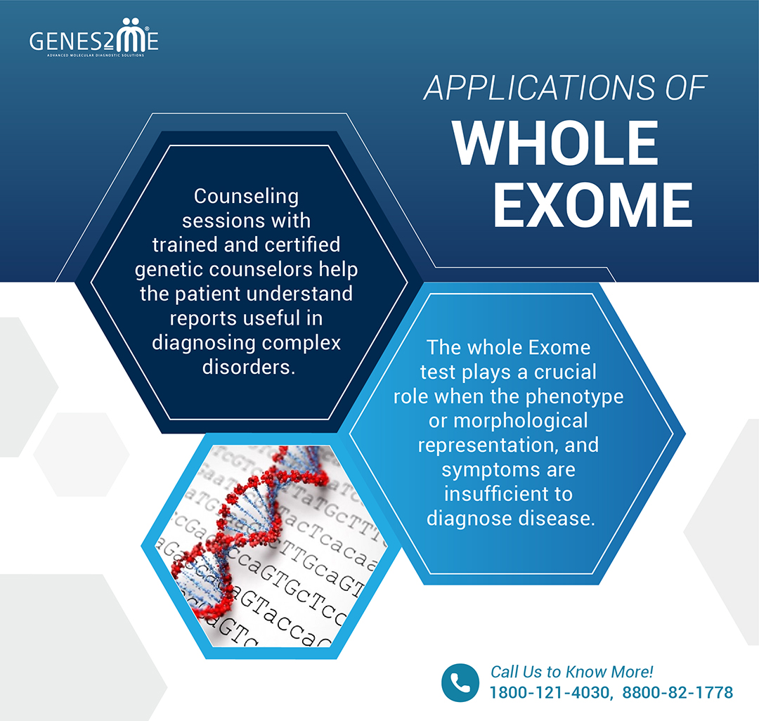 Clinical OR Whole Exome