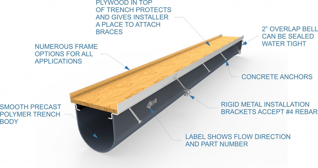 Channel Drain Drainage Channels For Commercial And