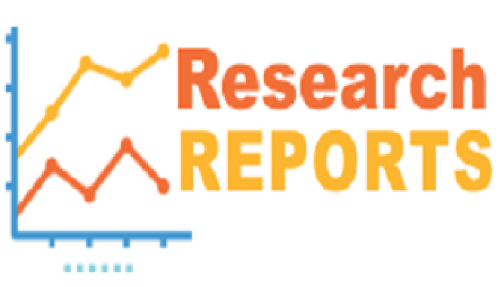 Recilience Market Research LLP