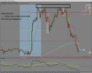 Can you beat the market forex