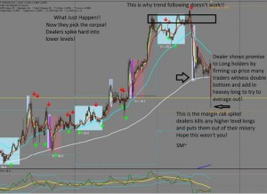 Learning to trade forex west yorkshire