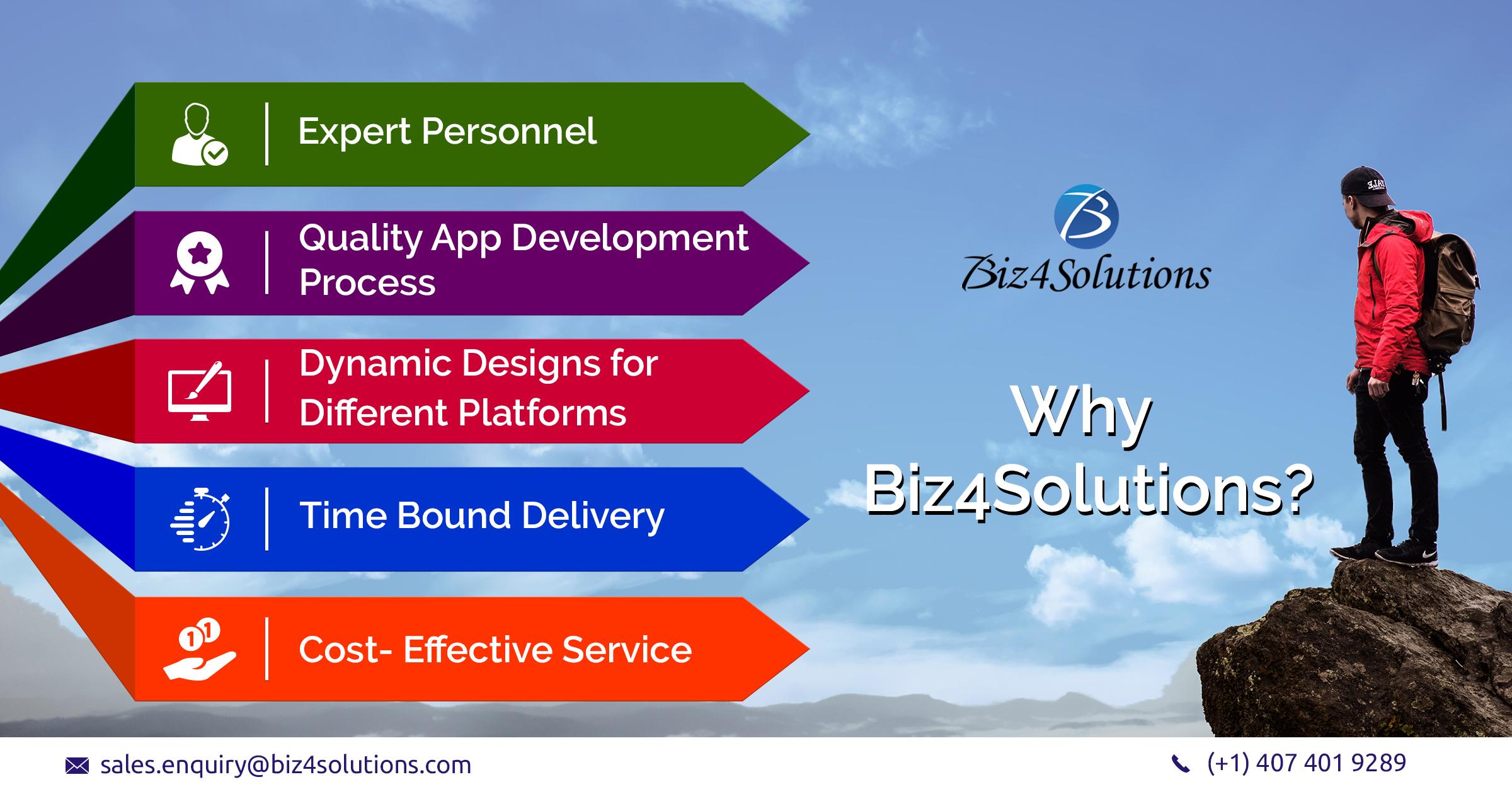 why biz4solutions