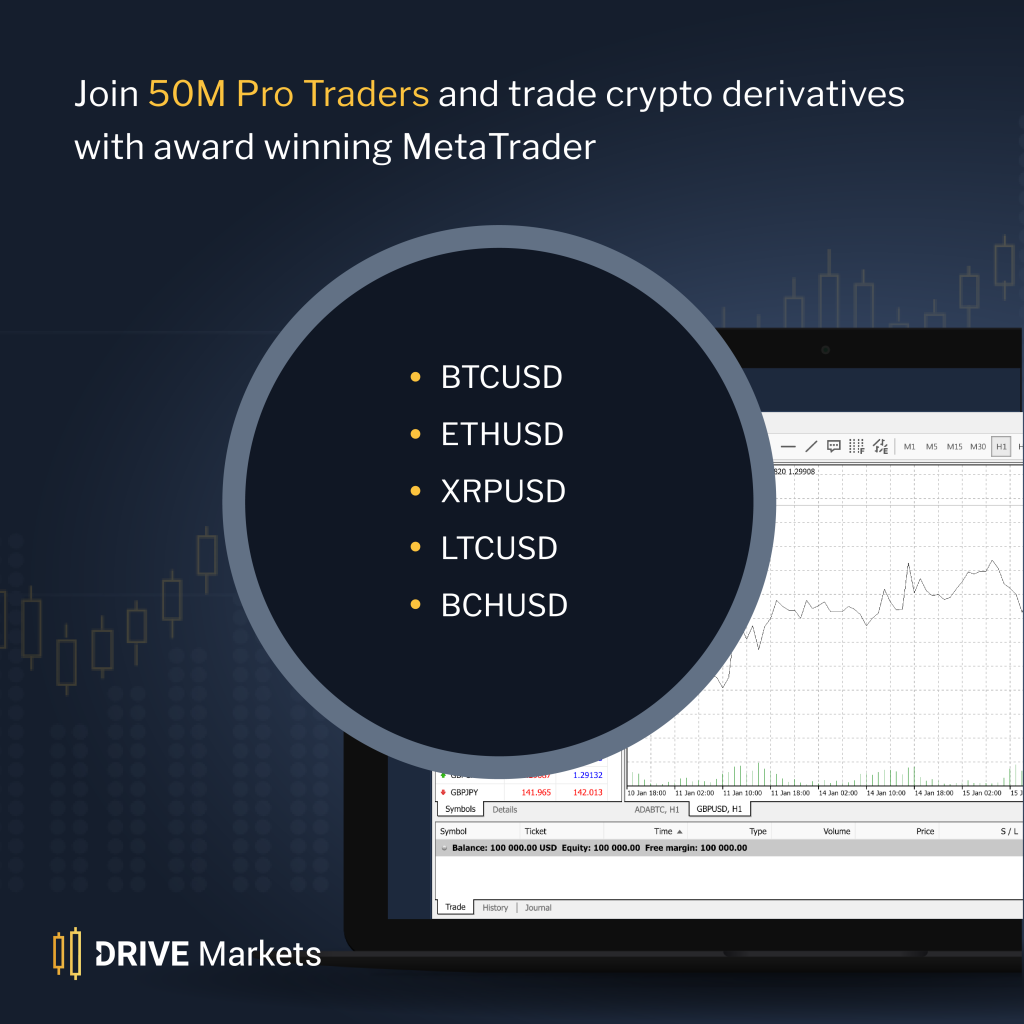 Trade BTC ETH LTC BCH and XRP