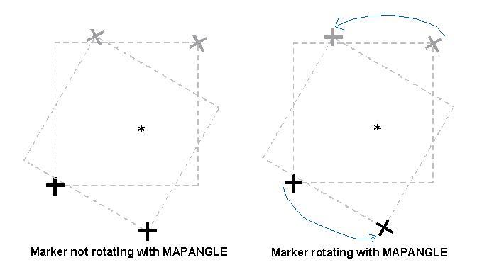 [O-Image] Marker rotation image