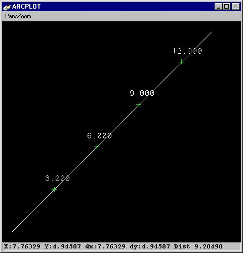 [O-Image] Example of point events displayed along a route