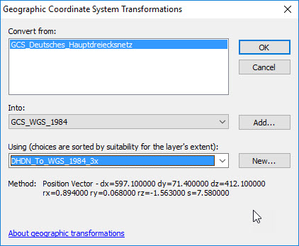 Geographic Coordinate System Transformations dialog
