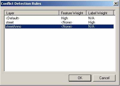 [O-Image] Conflict Detection Rules dialog