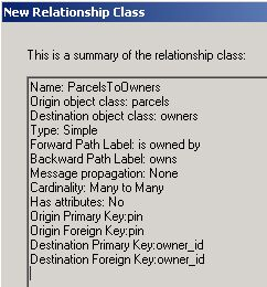 [O-Image] Summary dialog for relatationship class