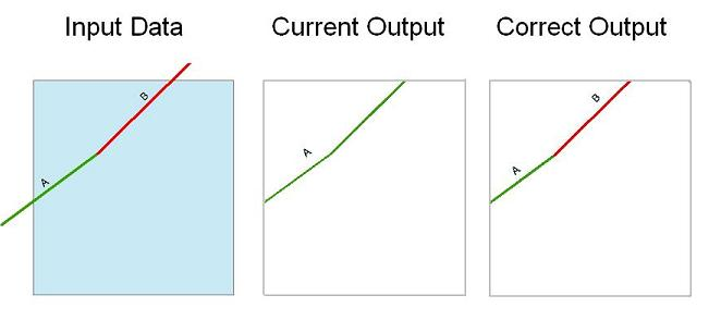[O-Image] Example of inputs and outputs