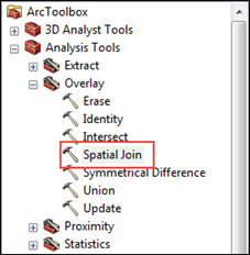 Go to Spatial Join tool.