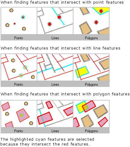 [O-Image] [O] intersect help