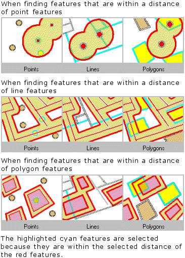"[O-Image] [O] ""are within distance of"" help"