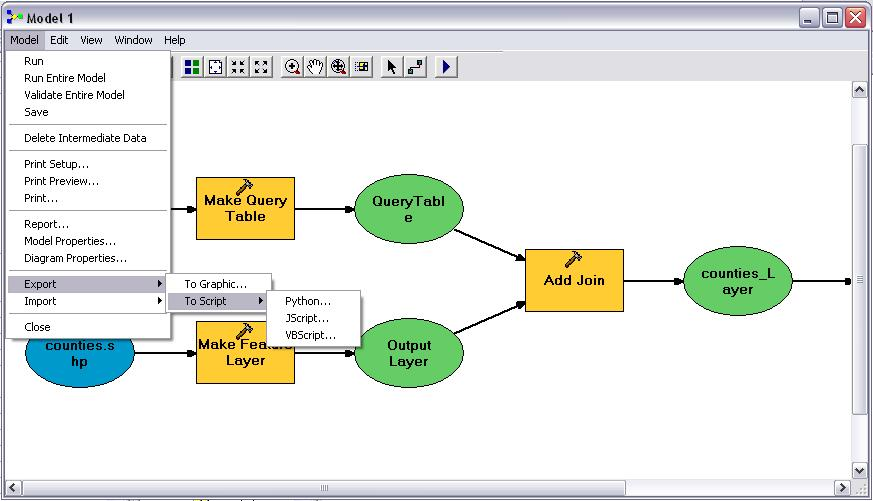 [o]export model to script