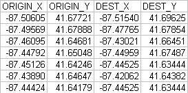 [O-Image] Points