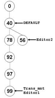 [O-Image] Post Editor1 and Trans_mnt