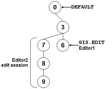 [O-Image] State tree 8