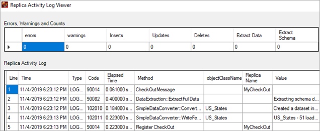 Formatted view of the ArcMap replica activity log file.