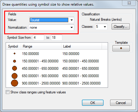 An image of the Draw quantities using symbol size to show relative values dialog box.