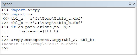 FAQ: Why is the del statement in Python unable to delete