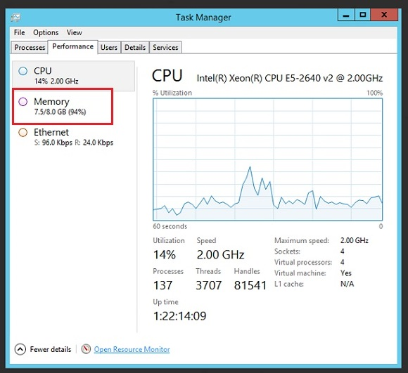 image of Task Manager - Performance tab