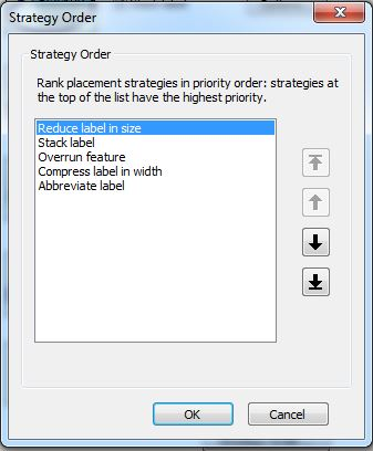 Strategy Order dialog box