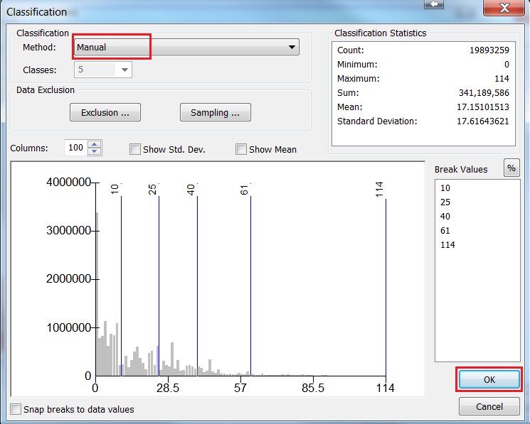 Image of selecting the Manual classification method in the Classisfication window.