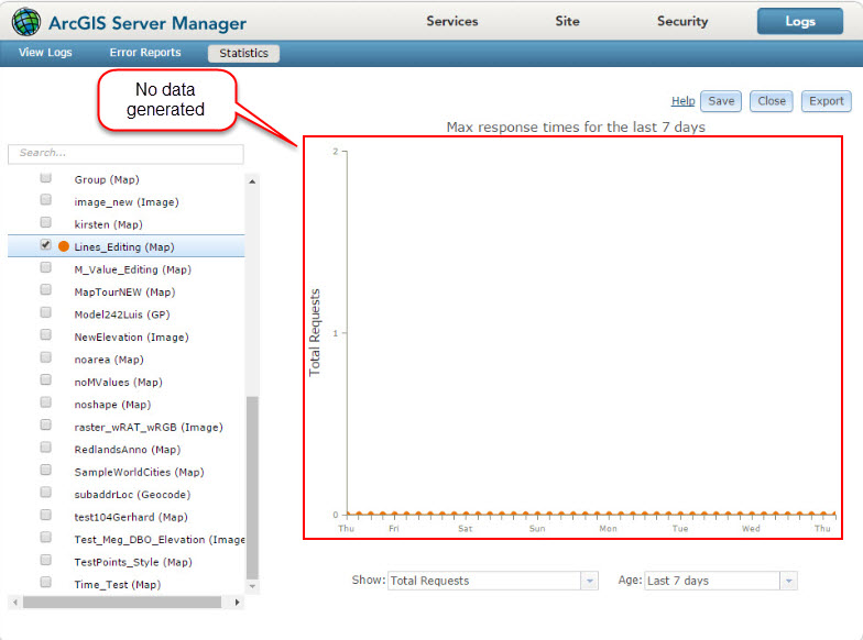 Image of the Server Manager
