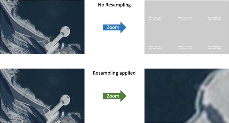 Resampling example.