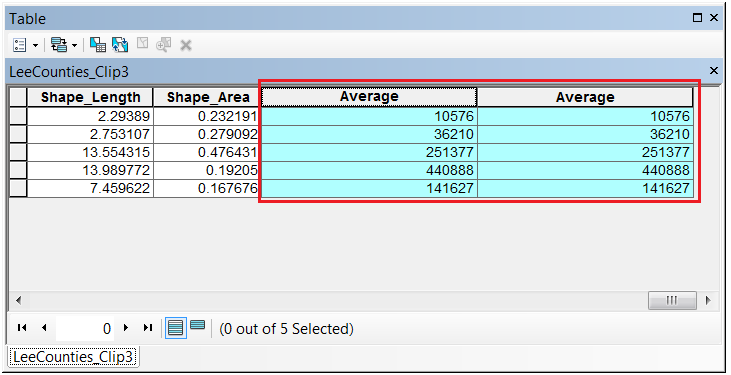 The image of a duplicate field in the Attribute Table.