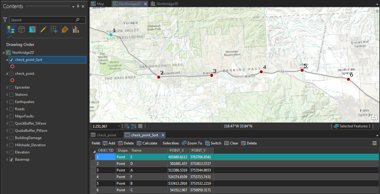 Features are sorted based on spatial location.