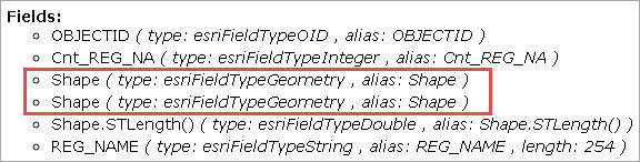 The Shape field is duplicated and the Shape.STArea() field is missing