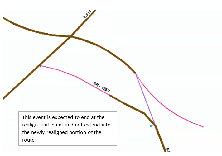 Concurrent Event Behavior