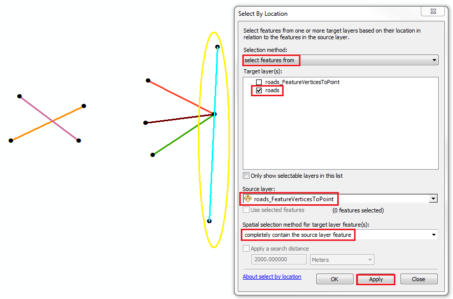 An image showing the Select By Location dialog and the selected line that intersects with endpoints.