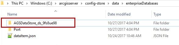 Image of the Data Store folder