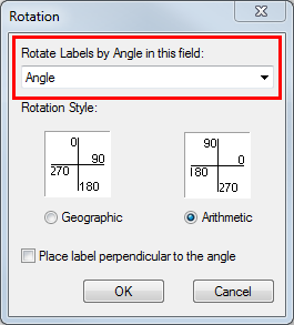 An image of the Rotation dialog box.
