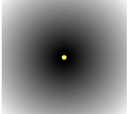 Euclidean distance l