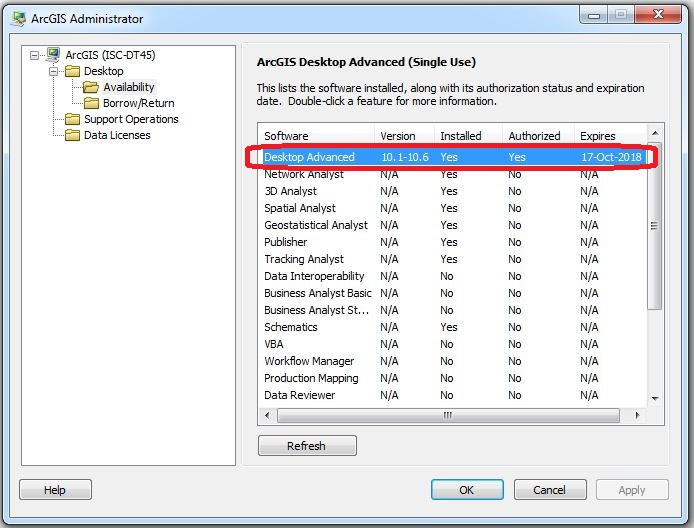 Image of the Availability folder in ArcGIS Administrator