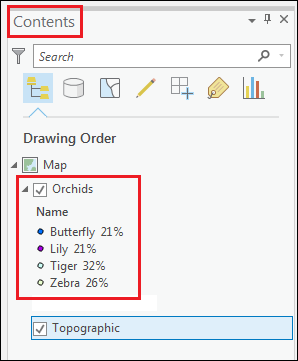 Label with percentages in the Contents pane