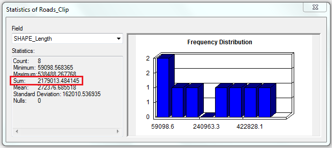 This is the Statistics dialog box.
