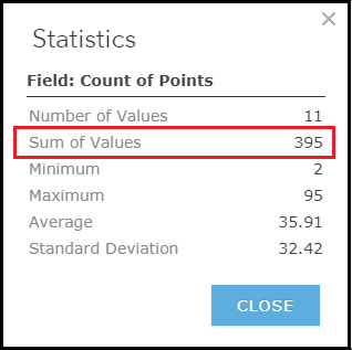 Image showing the Statistics window.