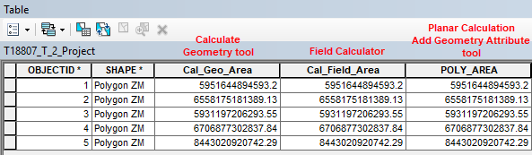 Problem: The Calculate Geometry tool returns different area results