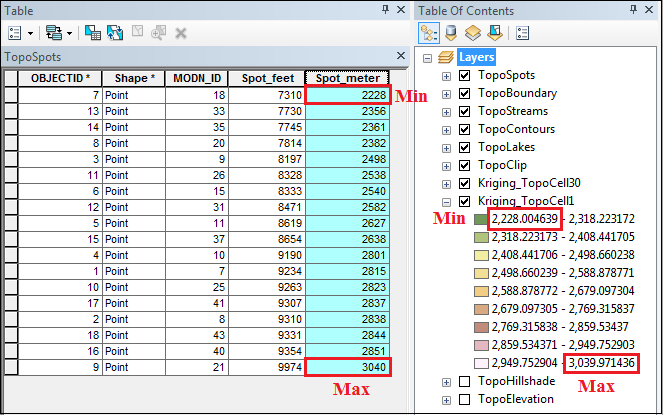 This is the output when the cell size is reduced.