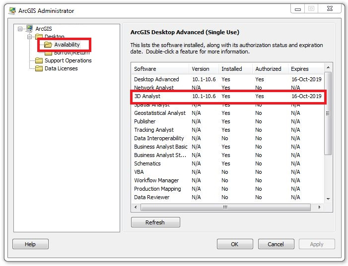 Image of the availability of 3D Analyst Single-Use licenses in ArcGIS Administrator
