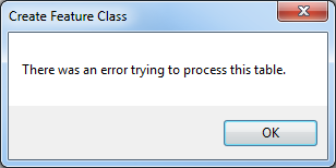 An image of the error message.